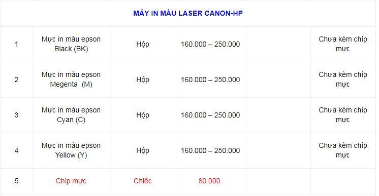 Báo giá đổ mực máy in laser màu