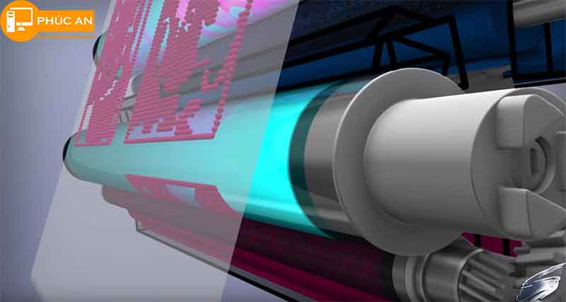 Công nghệ in màu laser